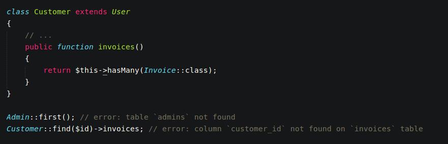 chris-errors